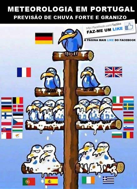 Hierarquia-na-uniao-europeia