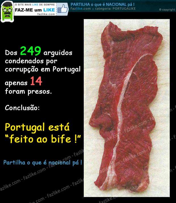 Dos 249 corruptos apenas 14 foram presos